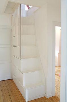 Platzsparende Bodentreppe Bild 6 Bodentreppe Kleines Haus Treppe Dachbodenausbau Treppe