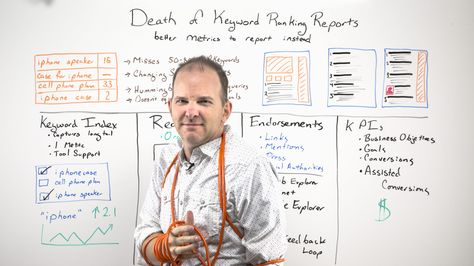 The Death of Keyword Ranking Reports? 10 Superior SEO Stats