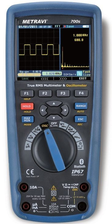 Pin On Multi Function Environment Meters