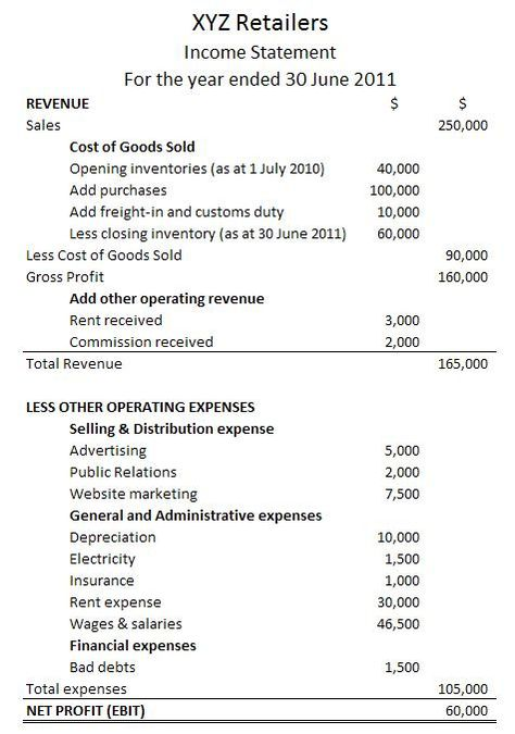 The income statement, or profit and loss statement (P\L), reports - format of statement of profit and loss
