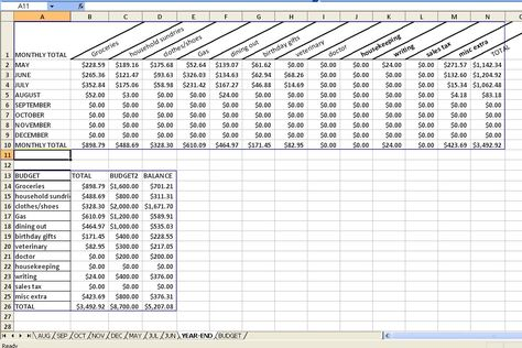 Budgeting spreadsheet to manage household expenses Homemaking - expense sheet template