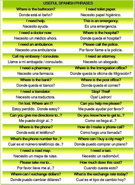 spanish | Learn Spanish in Bolivia or Learn Before You Travel. Print Phrases and ...
