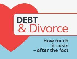 Survey How Does Divorce Impact Finances In 2020 Divorce Real Estate Articles Finance