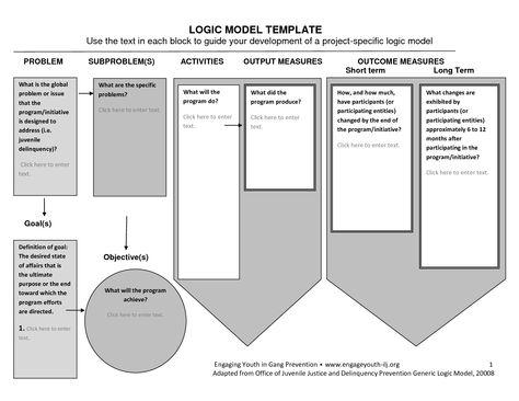 logic-model-template-qvyitxtupng (1650×1275) Work Pinterest - logic model template