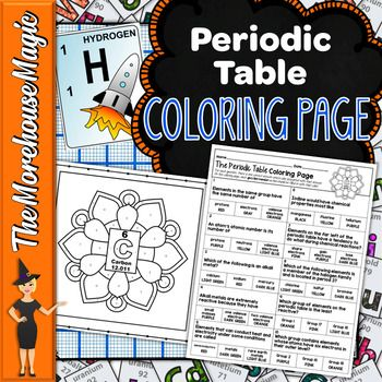 The Periodic Table Coloring Page Coloring Pages Behavior