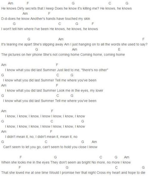 Ed Sheeran Bloodstream Chords Capo 1 | Ed Sheeran ❎ | Pinterest ...