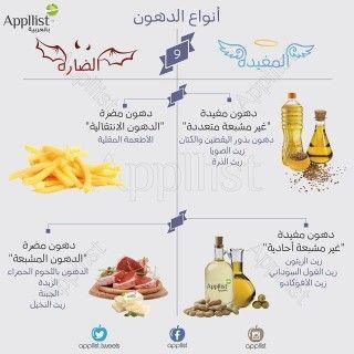 اطعمة Anycanal Health Fitness Nutrition Health Facts Food Health Diet