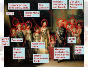 Arte Torreherberos Comentario De La Familia De Carlos Iv De Francisco De Goya Familia De Carlos Iv Cuadros De Goya Arte España