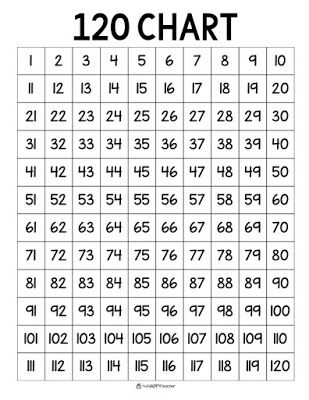 photograph regarding Free Printable 120 Chart named Absolutely free 120 chart printable in the direction of seek the services of for math video games and