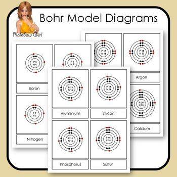 Bohr Model Diagram Cards With Images Bohr Model Model Cards
