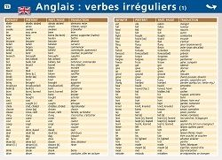 Epingle Sur Vocabulaire Anglais