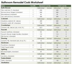 Bathroom Renovation Cost Estimator Uk Bathroomideas Bathroom Bathroomideas Cost Estima Bathrooms Remodel Bathroom Renovation Cost Bathroom Remodel Estimate
