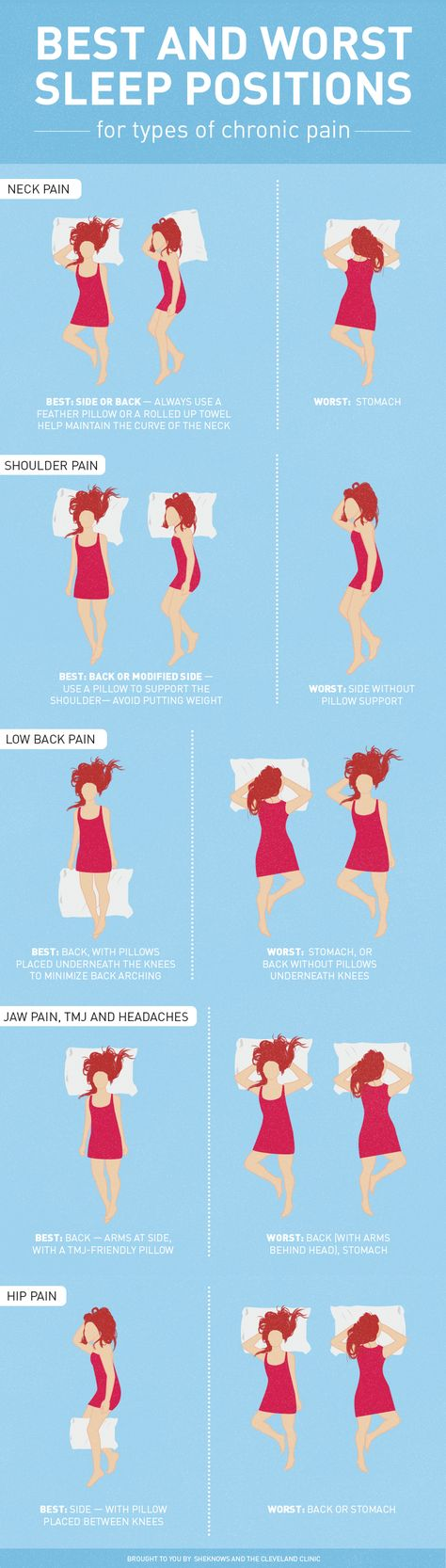 Your preferred sleep position and pillow greatly influence your posture and chronic pain. If you have neck, shoulder, back, or other pains—or want to avoid them...