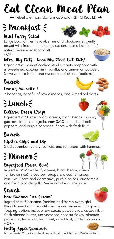 Eat Clean Meal Plan   rebelDIETITIAN.US
