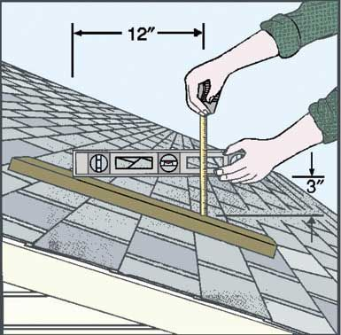 Building A Roof Which Will Survive A Typhoon Pitched Roof Building Roof Roof Cost