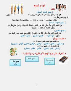 أنواع الجمع Language Arabic Grade Level الصف الرابع School Subject لغة عربية Main Content نحو Other Cont In 2021 Learning Arabic Islamic Kids Activities Worksheets