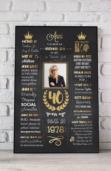 Neue Geburtstagsthemen Fur Frauen 20 Ideen Birthday Themes