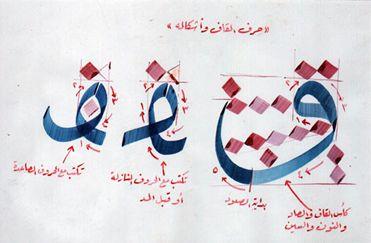 يتكون حرف اللام في خط الثلث من جزئين الجزء الاول عبارة عن حرف الالف والثاني In 2020 Islamic Art Calligraphy Islamic Calligraphy Painting Calligraphy Alphabet Tutorial