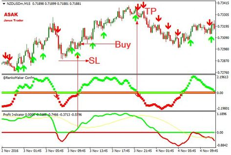 Download Profit Free Forex Trading System Mt4 Download Forex