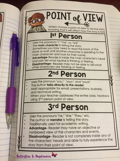 Point of View Anchor Chart for Reading Notebook, Anchor Charts at your students' fingertips, Grades 3-5