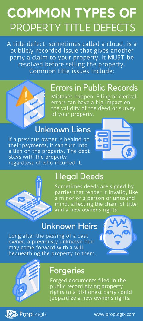 What Is A Title Defect And How Do Settlement Agents Avoid Them Title Insurance Title Insurance Marketing