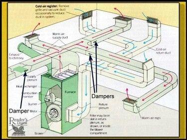 Balance A Residential Hvac System Find Th Air Heating Hvac Air