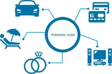We Strongly Provide You All Information About Personal Loan In Uae Credit Cards And Auto Loan Products From The Best Emirates Personal Loans Payday Loans Loan