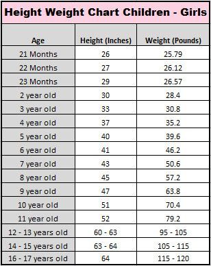 6 yr quondam tiptop plus weight