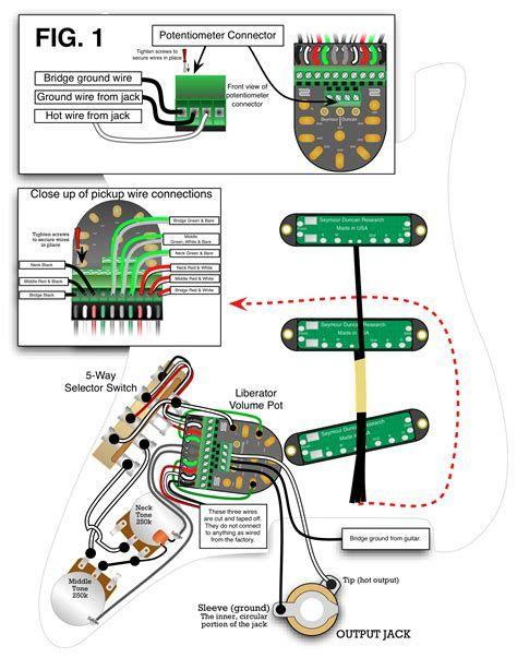 Hhh Strat Wiring Diagram At Duckduckgo Wire Seymour Duncan Hot Rails Seymour Duncan