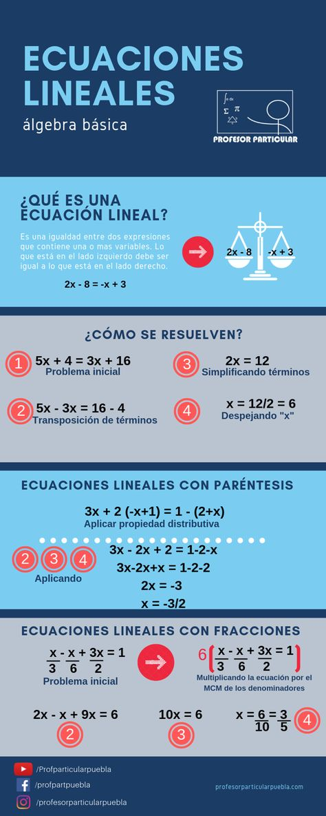 Ecuaciones Lineales Infografía Math Lessons Education Math Learning Math