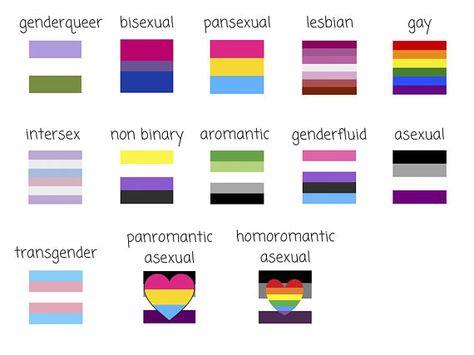 LGBT Flag Bracelet lgbtq Pride Bracelets by craftymotmot.com gay lesbian bisexual aromantic homoromantic asexual pansexual rainbow panromantic ace transgender intersex genderqueer genderfluid agender nonbinary ally lgbtq+ accessories LoveIsLove!