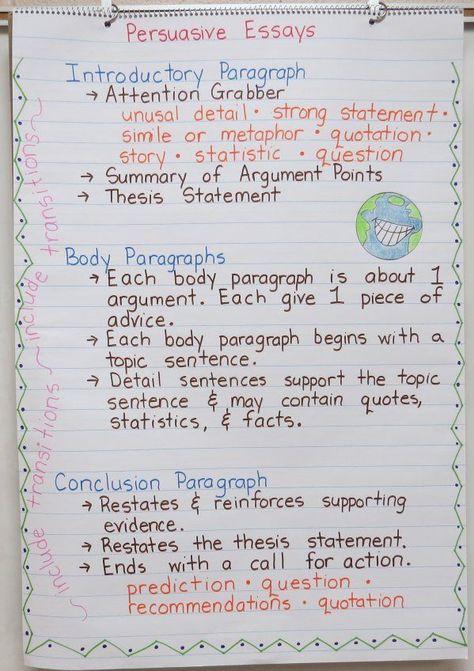 How to write a funny essay