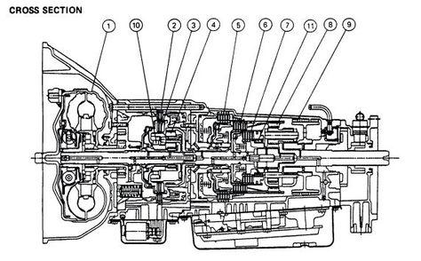 4l30e transmission diagram automatic simple wiring diagram detailed 42rle  transmission diagram 4l30e wiring diagram