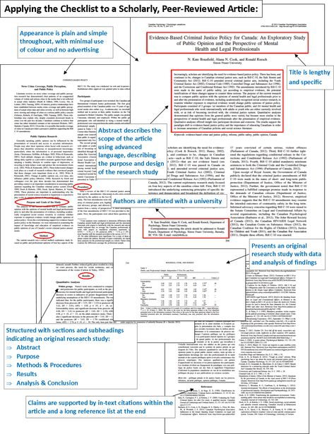 LibGuides: How to Find Scholarly, Peer-Reviewed Journal Articles: How to Identify a Scholarly, Peer-Reviewed Journal Article
