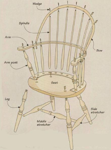 Windsor Chair Construction Buscar Con Google Chairsbench Windsor Chair Chair Rocking Chair Plans