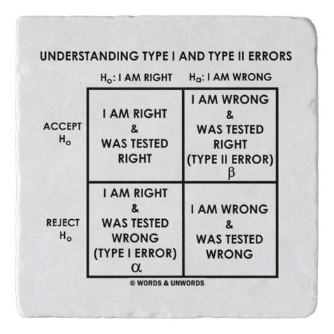 Understanding Type 1 And Type 2 Errors Statistics Trivet - stones diy cyo gift idea special Statistics Cheat Sheet, Statistics Notes, Study Skills, Study Tips, Null Hypothesis, 6 Sigma, Research Methods, Academic Writing