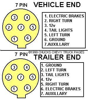 Trailer Wiring Diagram On Trailer Light Wiring Typical Trailer Light Wiring Diagram Trailer Wiring Diagram Trailer Light Wiring Electricity
