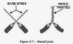 Kinds Of Splices And Joints Splices And Joints Spliced Joint Electronics Technology