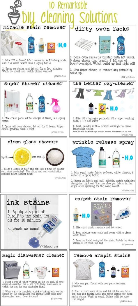 108579040988687483 DIY Cleaners