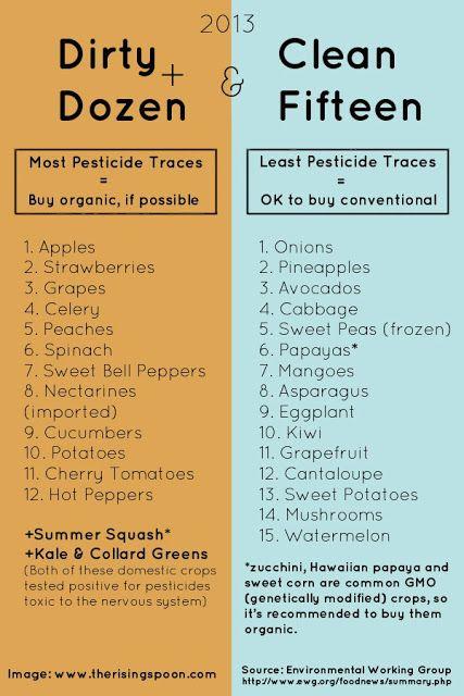 Ten Tips For Saving Money On Groceries & Eating Healthier (Part Two) #dirtydozen #cleanfifteen