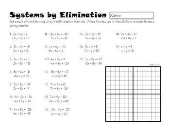 Systems Of Equations By Elimination Systems Of Equations