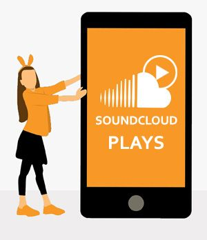 Buy SoundCloud Plays Only $1 - Low Prices - Fast Service | Soundcloud, Play,  Youtube marketing