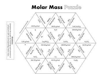 Molar Mass Tarsia Puzzle In Print And Digital Distance Learning Molar Mass Molars Teaching Chemistry Fun with moles worksheet answers