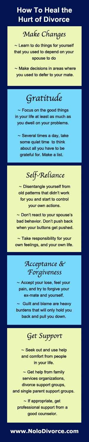 Unfuck yourself words to live by pinterest divorce party unfuck yourself words to live by pinterest divorce party truths and inspirational solutioingenieria Choice Image