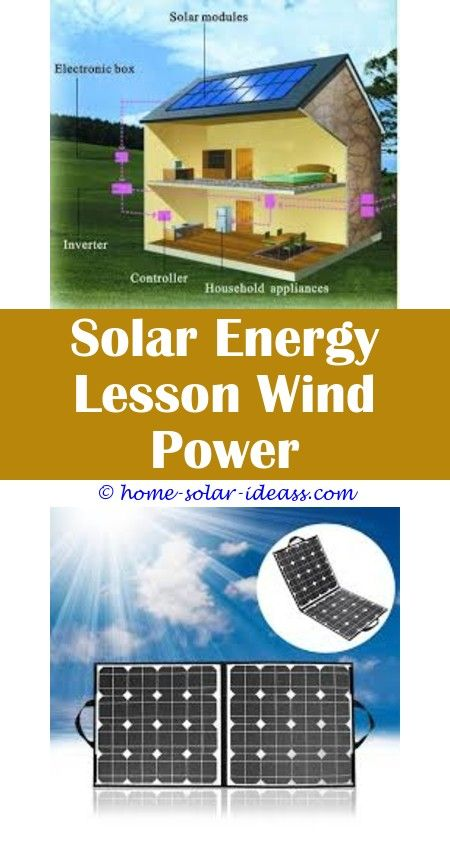 Direct Gain Solar House Plans Solar Power House Solar Energy