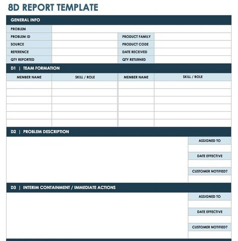 8d Report Format Template 5 Templates Example Templates Example Report Template Templates Professional Templates