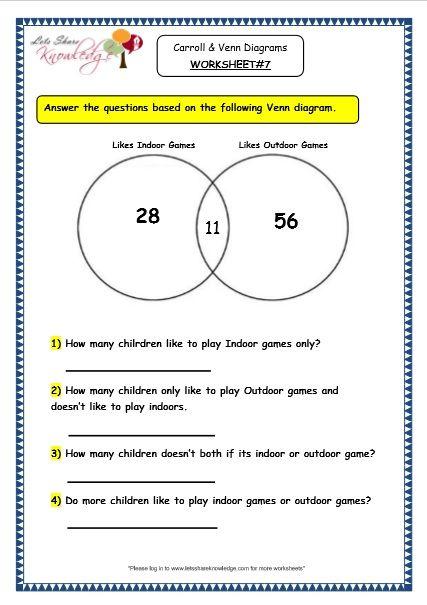 Grade 3 Maths Worksheets Pictorial Representation Of Data 15 4 Handling Data Carroll 3rd Grade Math Worksheets 3rd Grade Math 6th Grade Worksheets