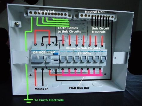 Diy Wiring A Consumer Unit And Installation Distribution Board Wiring Diagrams Distribution Board Home Electrical Wiring Electrical Circuit Diagram