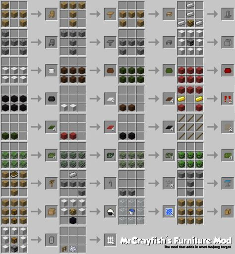 furniture mod for mine craft (how to build)  Minecraft mods