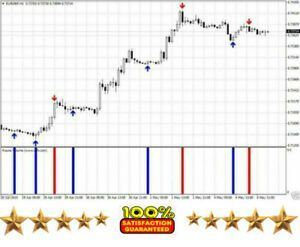 Future Volume Best Forex Indicator Profitable Forex Strategy